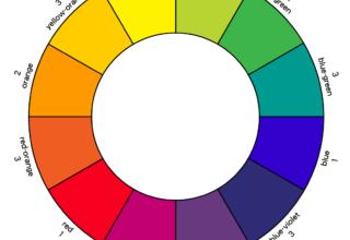 Color, Hue, Tint, Tone, and Shade